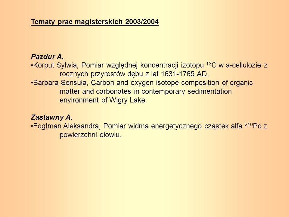 Tematy prac magisterskich 2003/2004 Pazdur A. Korput Sylwia, Pomiar względnej koncentracji izotopu 13 C w a-cellulozie z rocznych przyrostów dębu z la