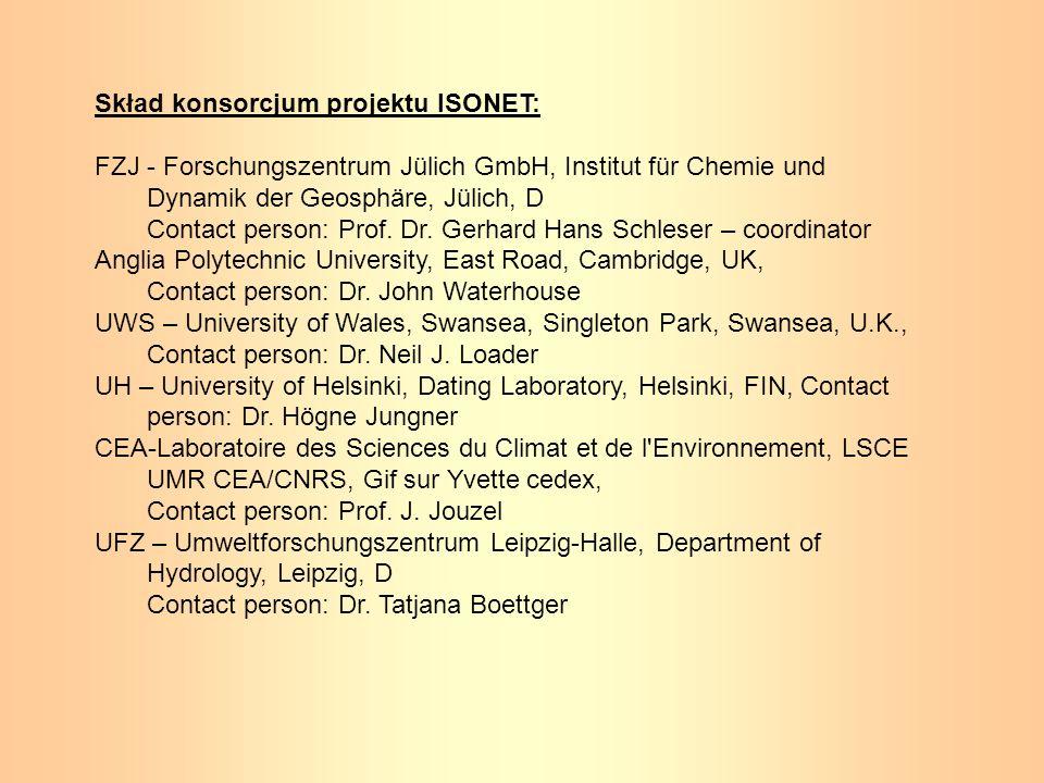 Skład konsorcjum projektu ISONET: FZJ - Forschungszentrum Jülich GmbH, Institut für Chemie und Dynamik der Geosphäre, Jülich, D Contact person: Prof.
