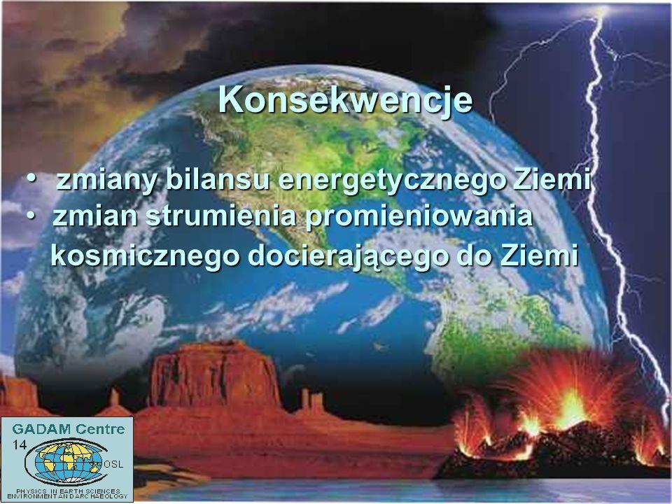 Konsekwencje zmiany bilansu energetycznego Ziemi zmiany bilansu energetycznego Ziemi zmian strumienia promieniowania zmian strumienia promieniowania k