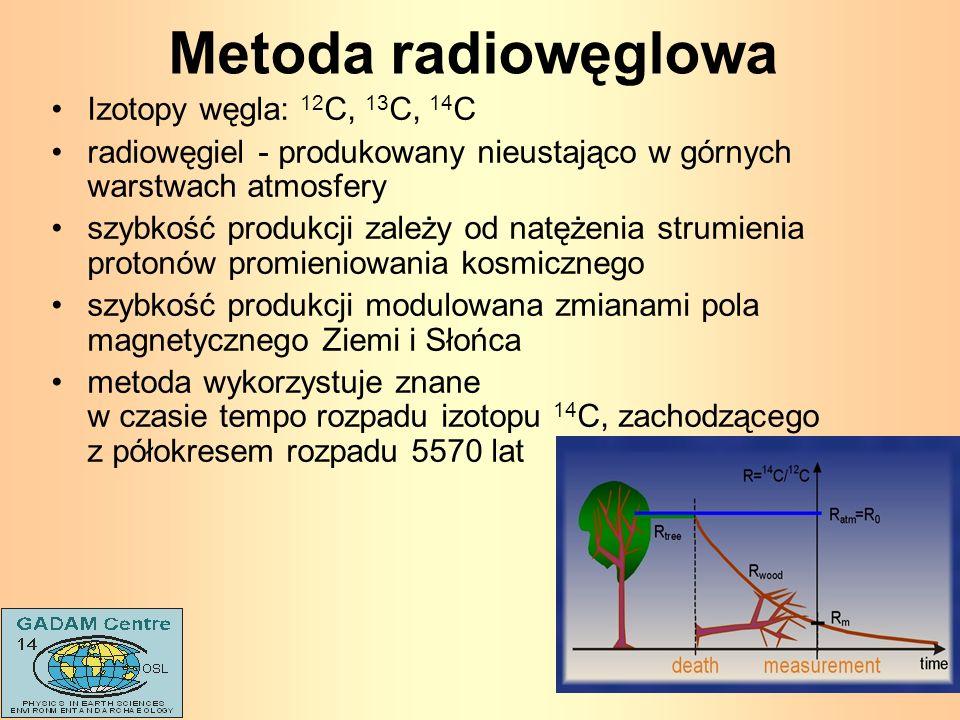 Metoda radiowęglowa Izotopy węgla: 12 C, 13 C, 14 C radiowęgiel - produkowany nieustająco w górnych warstwach atmosfery szybkość produkcji zależy od n