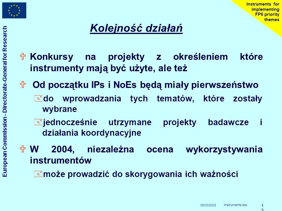 05/03/2002 European Commission - Directorate-General for Research Instruments.doc 1515 Instruments for implementing FP6 priority themes Kolejność działań UKonkursy na projekty z określeniem które instrumenty mają być użyte, ale też U Od początku IPs i NoEs będą miały pierwszeństwo +do wprowadzania tych tematów, które zostały wybrane +jednocześnie utrzymane projekty badawcze i działania koordynacyjne UW 2004, niezależna ocena wykorzystywania instrumentów +może prowadzić do skorygowania ich ważności