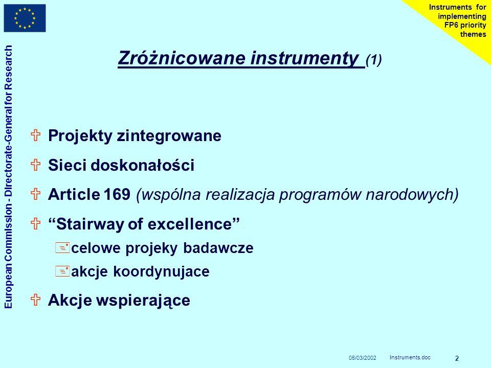 05/03/2002 European Commission - Directorate-General for Research Instruments.doc 2 Instruments for implementing FP6 priority themes Zróżnicowane instrumenty (1) UProjekty zintegrowane USieci doskonałości UArticle 169 (wspólna realizacja programów narodowych) UStairway of excellence +celowe projeky badawcze +akcje koordynujace UAkcje wspierające