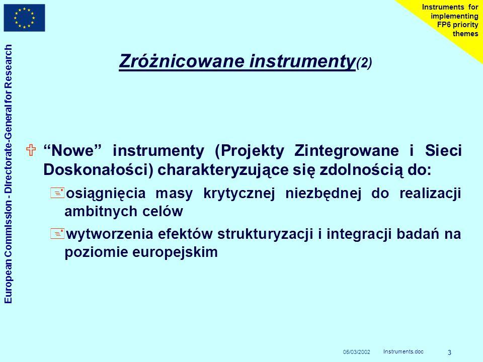 05/03/2002 European Commission - Directorate-General for Research Instruments.doc 3 Instruments for implementing FP6 priority themes Zróżnicowane instrumenty (2) UNowe instrumenty (Projekty Zintegrowane i Sieci Doskonałości) charakteryzujące się zdolnością do: +osiągnięcia masy krytycznej niezbędnej do realizacji ambitnych celów +wytworzenia efektów strukturyzacji i integracji badań na poziomie europejskim