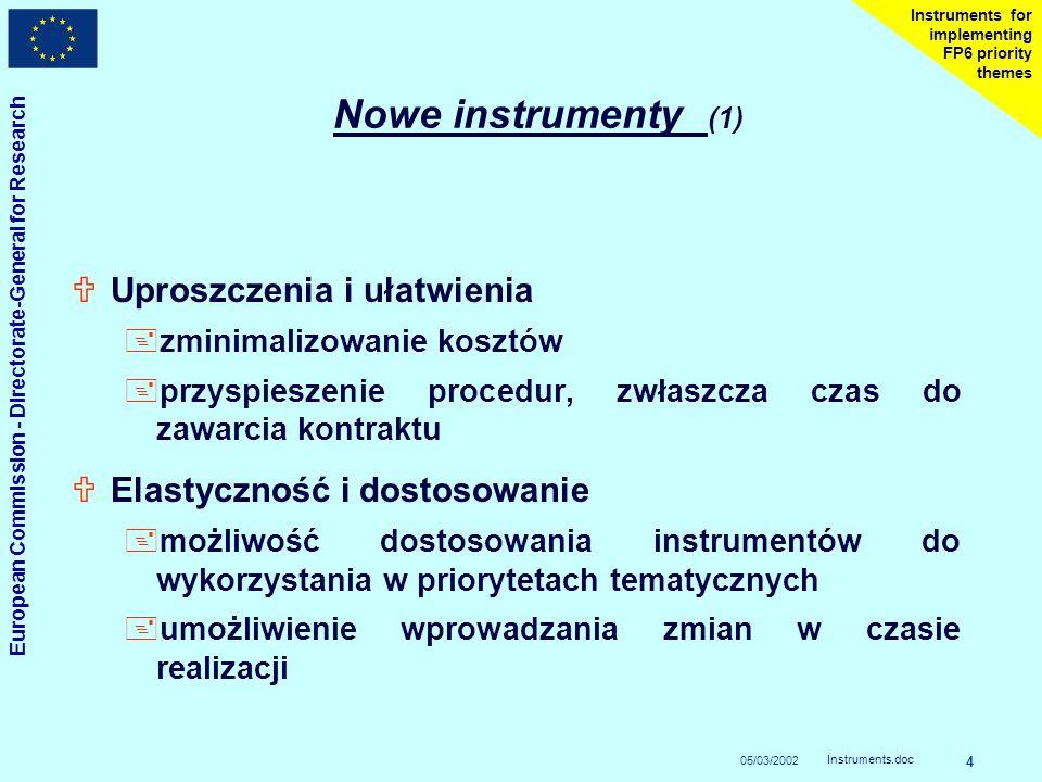 05/03/2002 European Commission - Directorate-General for Research Instruments.doc 4 Instruments for implementing FP6 priority themes Nowe instrumenty (1) UUproszczenia i ułatwienia +zminimalizowanie kosztów +przyspieszenie procedur, zwłaszcza czas do zawarcia kontraktu UElastyczność i dostosowanie +możliwość dostosowania instrumentów do wykorzystania w priorytetach tematycznych +umożliwienie wprowadzania zmian w czasie realizacji