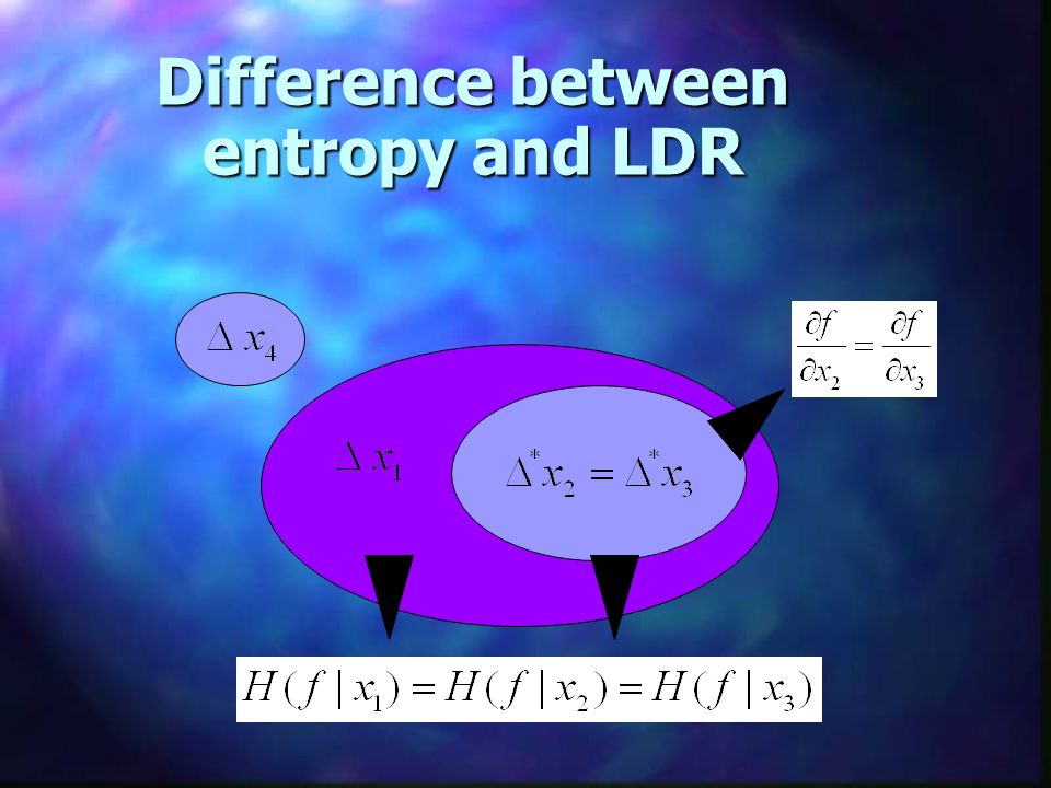 Difference between entropy and LDR