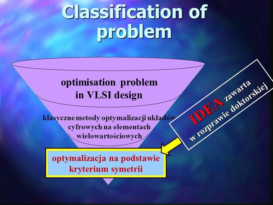 Classification of problem optimisation problem in VLSI design klasyczne metody optymalizacji układów cyfrowych na elementach wielowartościowych optymalizacja na podstawie kryterium symetrii IDEA zawarta w rozprawie doktorskiej