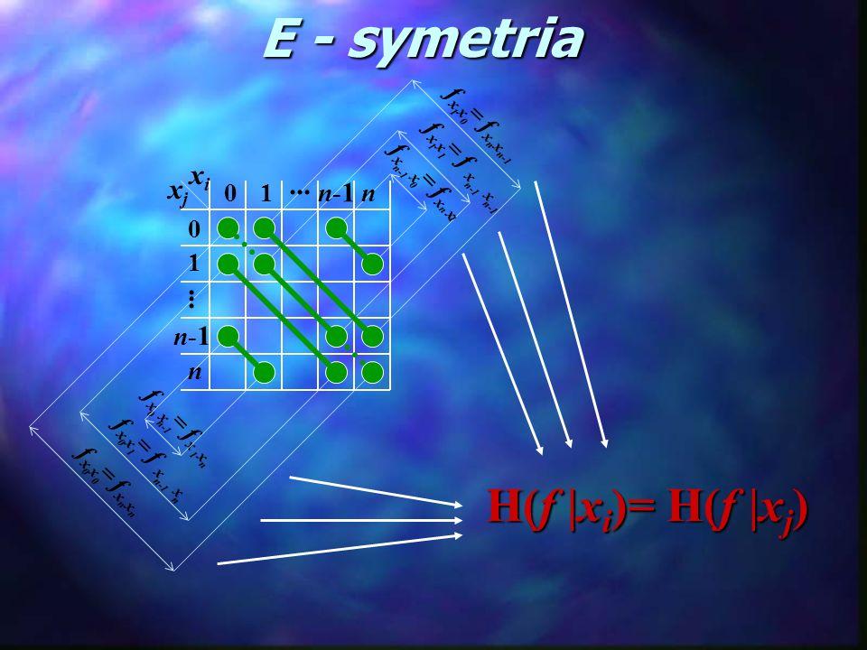f x x = f x x 0 1 n-1 n f x x = f x x 0 n f x x = f x x 1 0 n n-1 f x x = f x x 1 1 n-1 f x x = f x x 0 n-1 1 n f x x = f x x n-1 0 n 1 E - symetria H(f |x i )= H(f |x j ) xixi xjxj 0 01 n-1n-1 n...