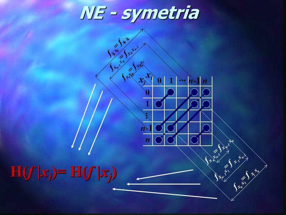 f x x = f x x n- 1 1 1 n-1 f x x = f x x n 1 1 n f x x = f x x n 0 0 n f x x = f x x n-1 0 0 n-1 f x x = f x x 1 0 0 1 f x x = f x x n n-1 n-1 n NE - symetria H(f |x i )= H(f |x j ) xixi xjxj 0 01 n-1n-1 n...
