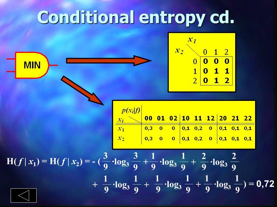 Conditional entropy cd.
