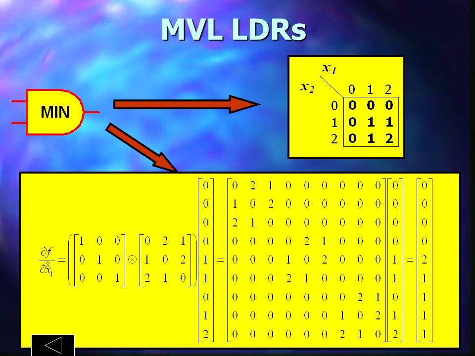 MVL LDRs TRUTH TABLE ^ ^