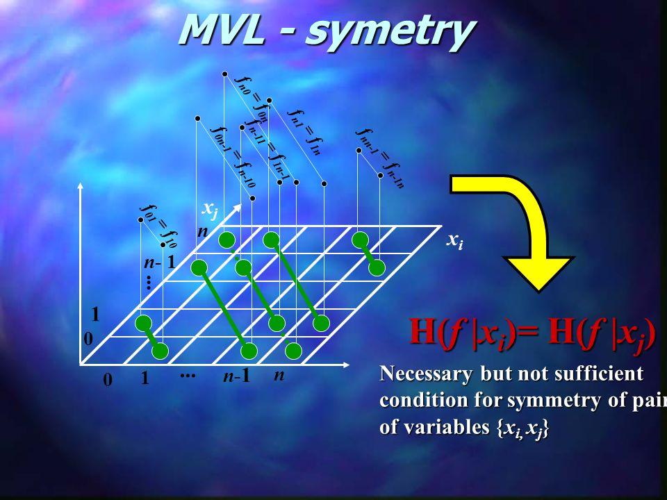 MVL - symetry xixi xjxj n 0 1 n-1n-1 n... n- 1 1 0...... f n1 = f 1n f n0 = f 0n f nn-1 = f n-1n f n-11 = f 1n-1 f 0n-1 = f n-10 f 01 = f 10 H(f |x i