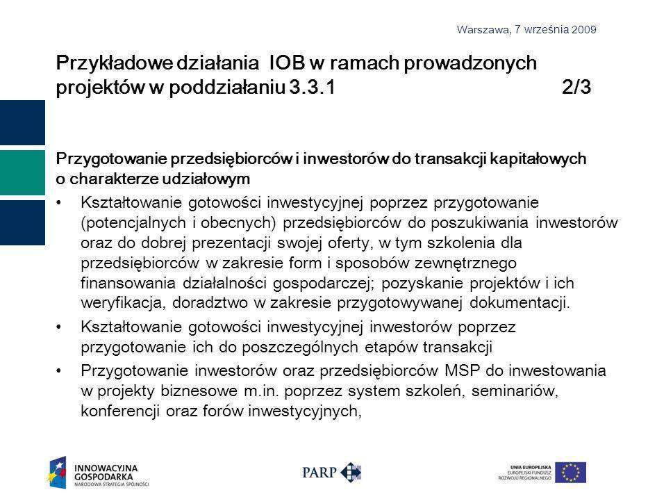 Warszawa, 7 września 2009 Przykładowe działania IOB w ramach prowadzonych projektów w poddziałaniu 3.3.1 2/3 Przygotowanie przedsiębiorców i inwestorów do transakcji kapitałowych o charakterze udziałowym Kształtowanie gotowości inwestycyjnej poprzez przygotowanie (potencjalnych i obecnych) przedsiębiorców do poszukiwania inwestorów oraz do dobrej prezentacji swojej oferty, w tym szkolenia dla przedsiębiorców w zakresie form i sposobów zewnętrznego finansowania działalności gospodarczej; pozyskanie projektów i ich weryfikacja, doradztwo w zakresie przygotowywanej dokumentacji.