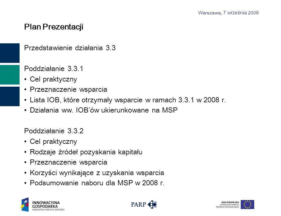 Warszawa, 7 września 2009 Podsumowanie naboru dla MSP w 2008 r oku