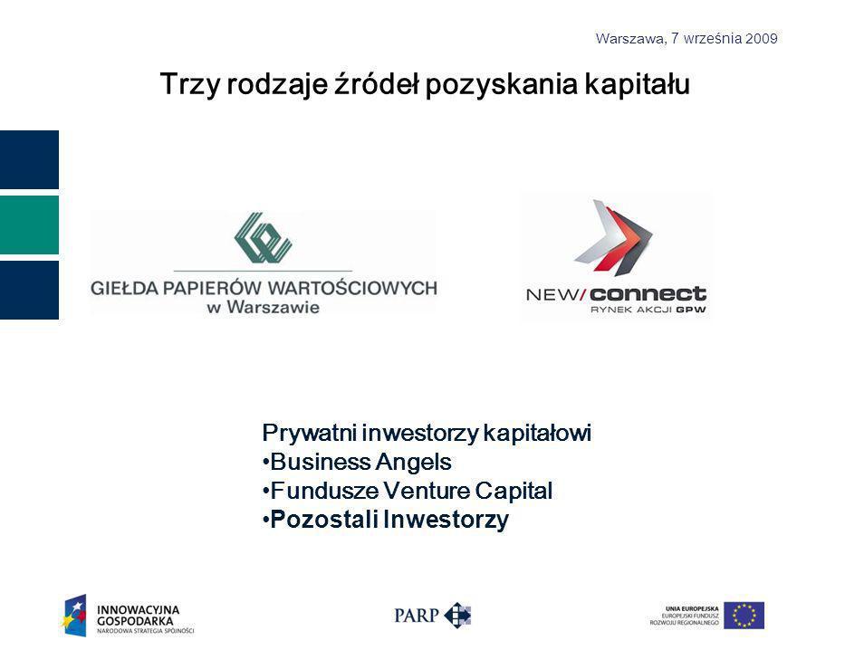 Warszawa, 7 września 2009 Trzy rodzaje źródeł pozyskania kapitału Prywatni inwestorzy kapitałowi Business Angels Fundusze Venture Capital Pozostali Inwestorzy