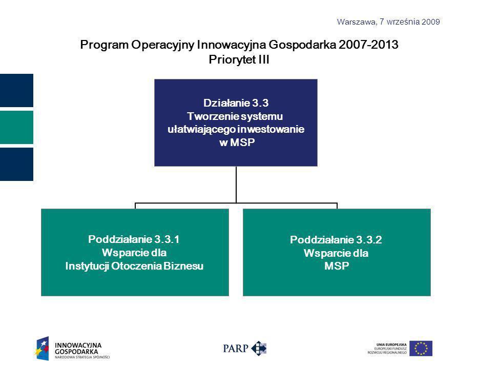 Warszawa, 7 września 2009 Program Operacyjny Innowacyjna Gospodarka 2007-2013 Priorytet III
