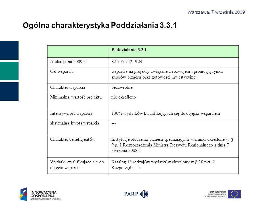 Warszawa, 7 września 2009 CELE poddziałania 3.3.1 Cel główny Aktywizacja rynku inwestorów prywatnych poprzez tworzenie dogodnych warunków inicjowania współpracy inwestorów z przedsiębiorcami poszukującymi środków finansowych na realizację innowacyjnych przedsięwzięć.