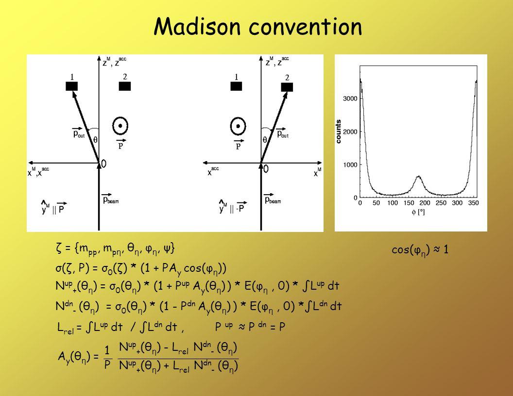 Madison convention ζ = {m pp, m p η, θ η, φ η, ψ} σ(ζ, P) = σ 0 (ζ) * (1 + PA y cos(φ η )) cos(φ η ) 1 N up + (θ η ) = σ 0 (θ η ) * (1 + P up A y (θ η