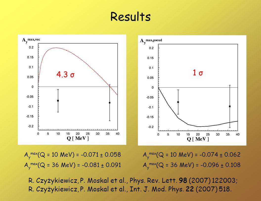 A y max (Q = 10 MeV) = -0.071 ± 0.058 A y max (Q = 36 MeV) = -0.081 ± 0.091 Results A y max (Q = 10 MeV) = -0.074 ± 0.062 A y max (Q = 36 MeV) = -0.09