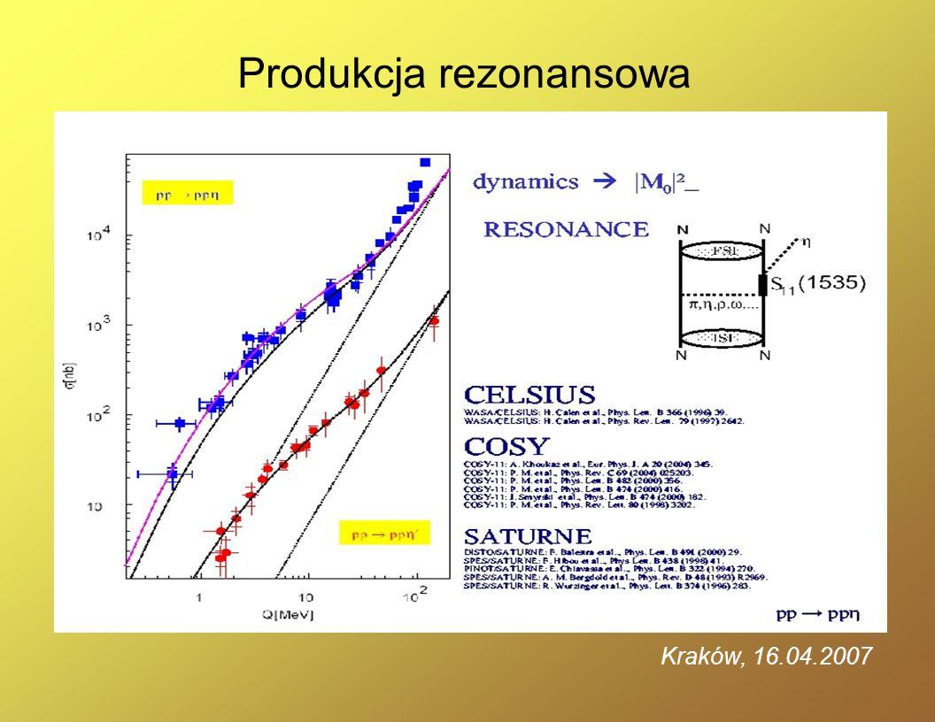 Produkcja rezonansowa Kraków, 16.04.2007