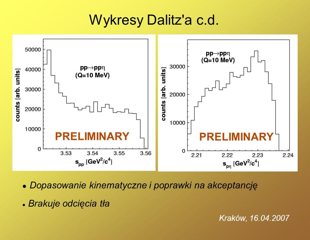 Wykresy Dalitz'a c.d. PRELIMINARY Dopasowanie kinematyczne i poprawki na akceptancję Brakuje odcięcia tła Kraków, 16.04.2007