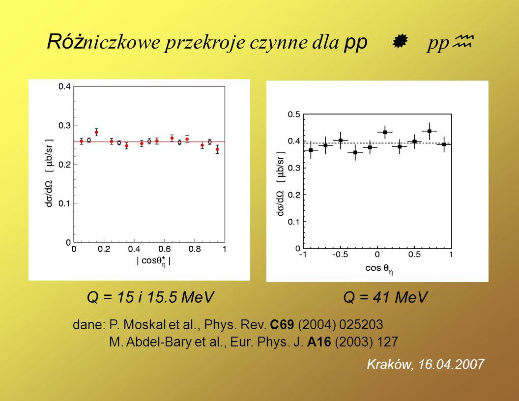 dane: P. Moskal et al., Phys. Rev. C69 (2004) 025203 M. Abdel-Bary et al., Eur. Phys. J. A16 (2003) 127 Róż niczkowe przekroje czynne dla pp pp Q = 15
