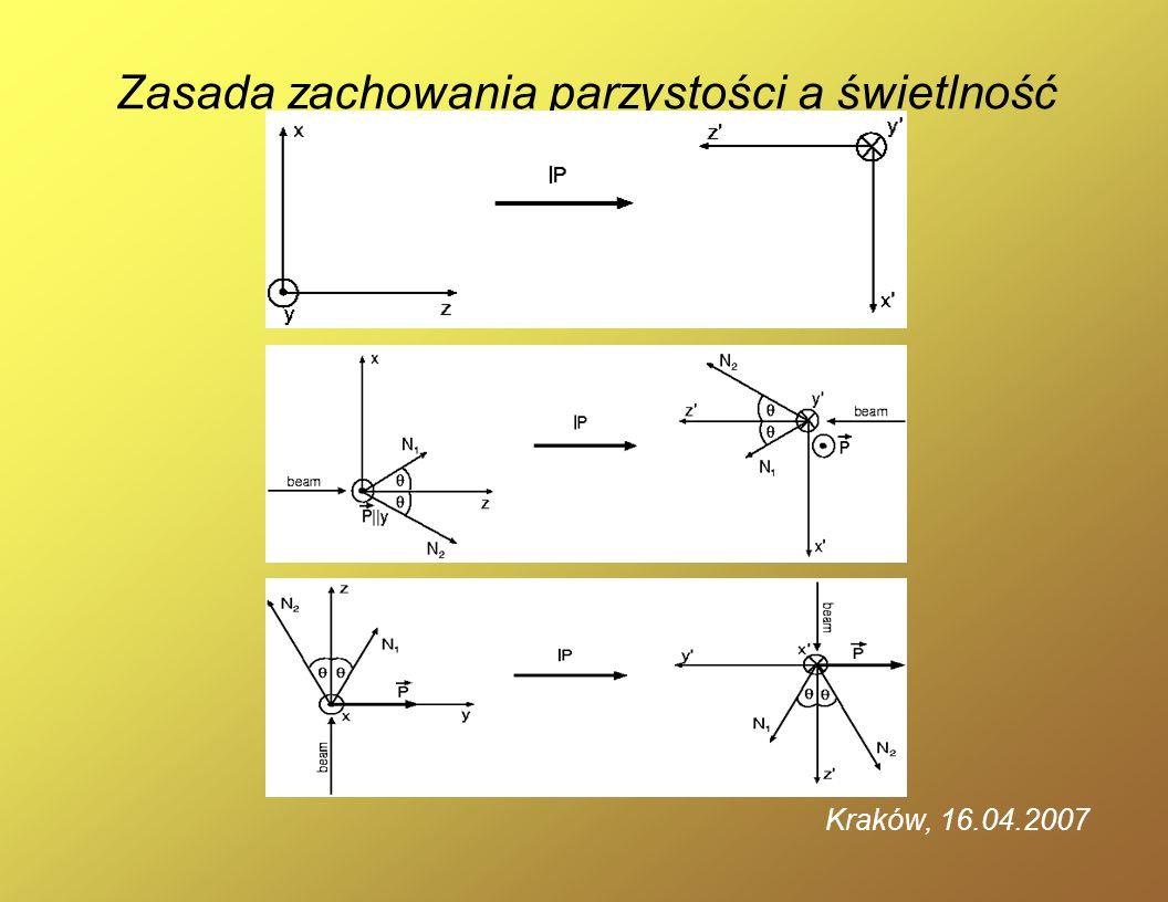 Zasada zachowania parzystości a świetlność Kraków, 16.04.2007