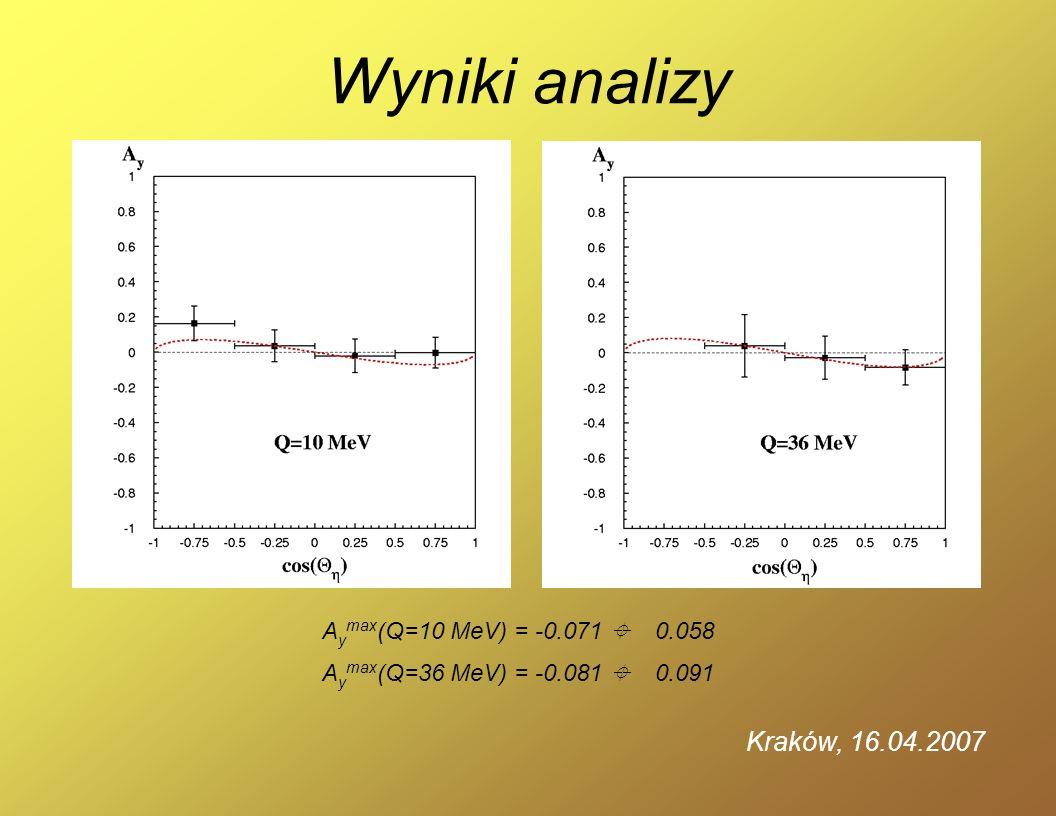A y max (Q=10 MeV) = -0.071 0.058 A y max (Q=36 MeV) = -0.081 0.091 Wyniki analizy Kraków, 16.04.2007