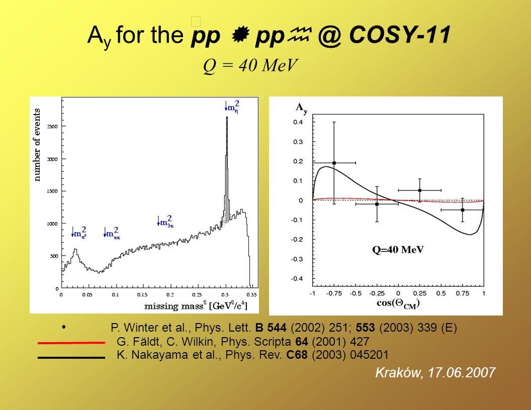 A y for the pp pp @ COSY-11 Q = 40 MeV P. Winter et al., Phys. Lett. B 544 (2002) 251; 553 (2003) 339 (E) G. Fäldt, C. Wilkin, Phys. Scripta 64 (2001)