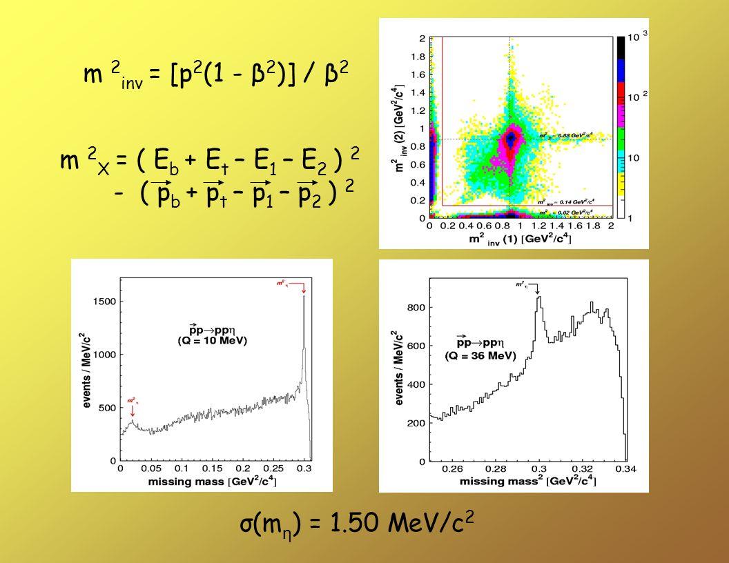 σ(m η ) = 1.50 MeV/c 2 m 2 inv = [p 2 (1 - β 2 )] / β 2 m 2 X = ( E b + E t – E 1 – E 2 ) 2 - ( p b + p t – p 1 – p 2 ) 2