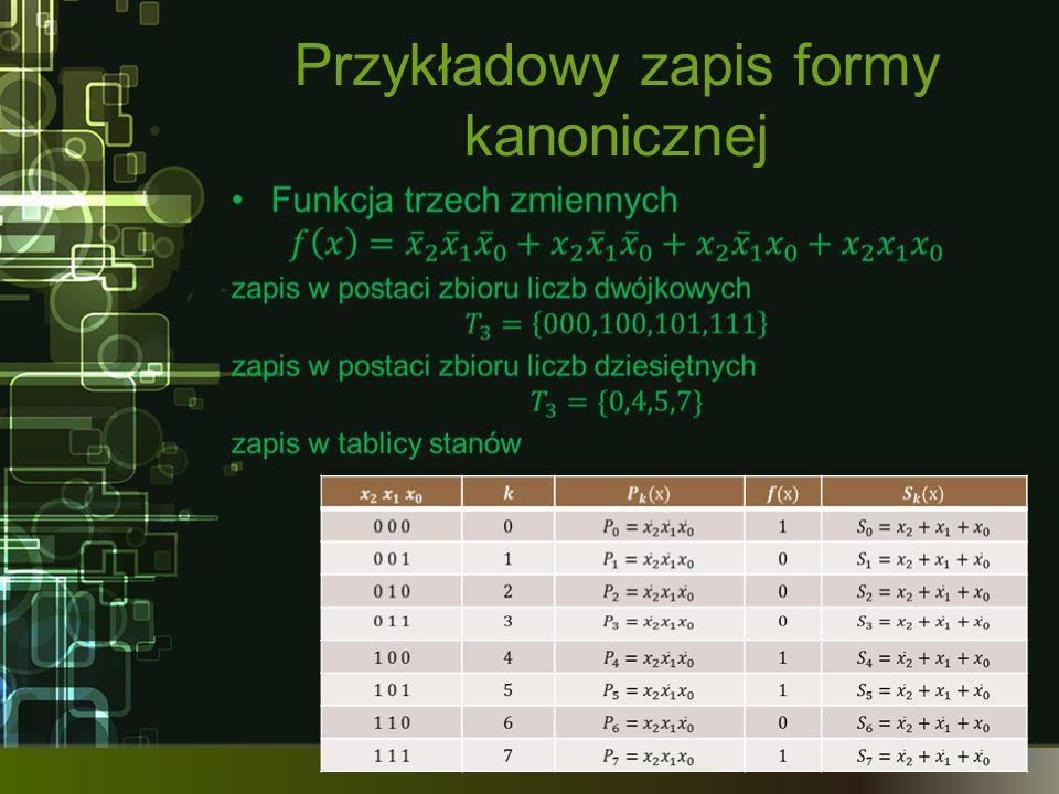 Przykładowy zapis formy kanonicznej