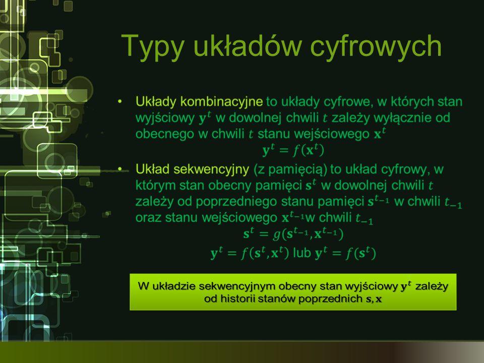 Typy układów cyfrowych