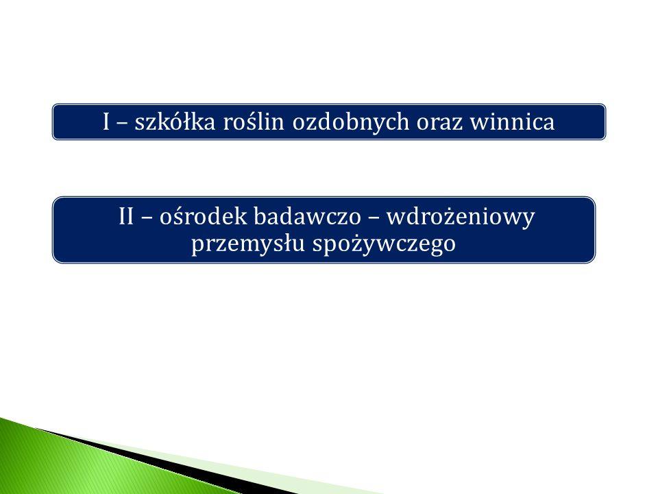 Ośrodek Badawczo – Wdrożeniowy Przemysłu Spożywczego CZĘŚĆ LABORATORYJNA.