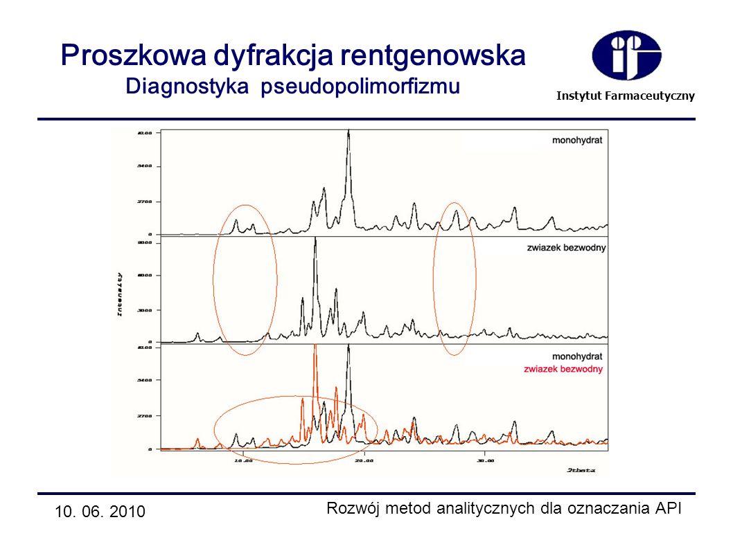 Instytut Farmaceutyczny Proszkowa dyfrakcja rentgenowska Diagnostyka pseudopolimorfizmu 10. 06. 2010 Rozwój metod analitycznych dla oznaczania API Dia
