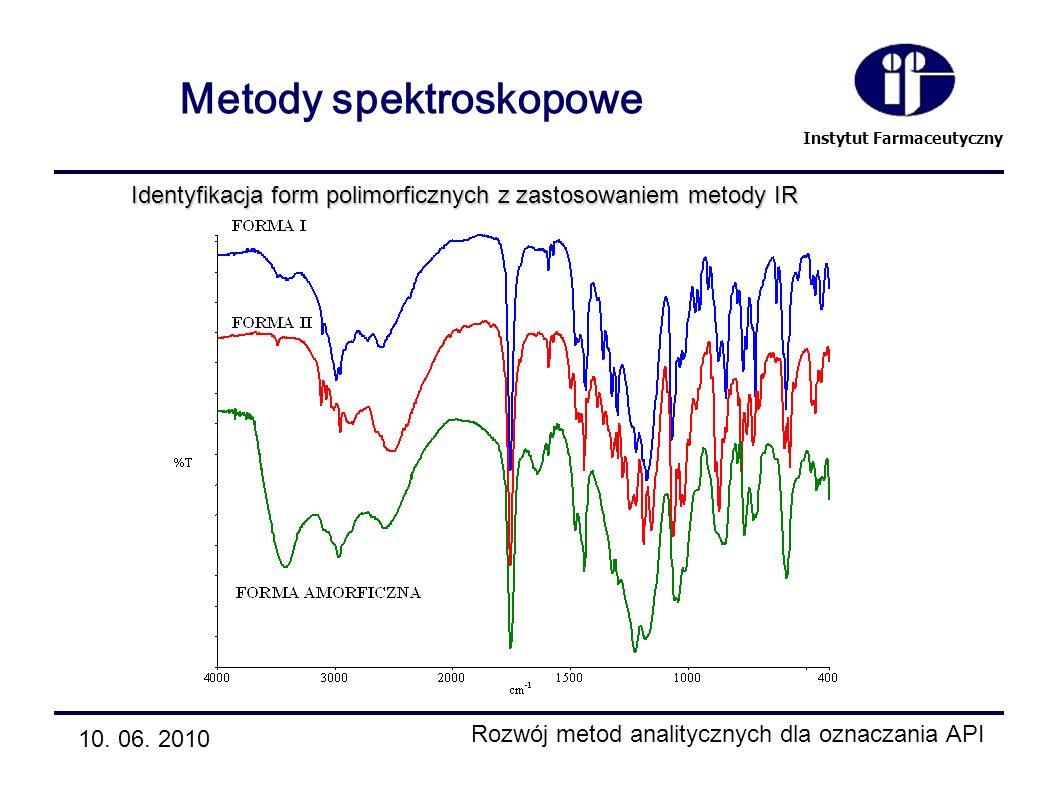 Instytut Farmaceutyczny Metody spektroskopowe 10. 06. 2010 Rozwój metod analitycznych dla oznaczania API Identyfikacja form polimorficznych z zastosow