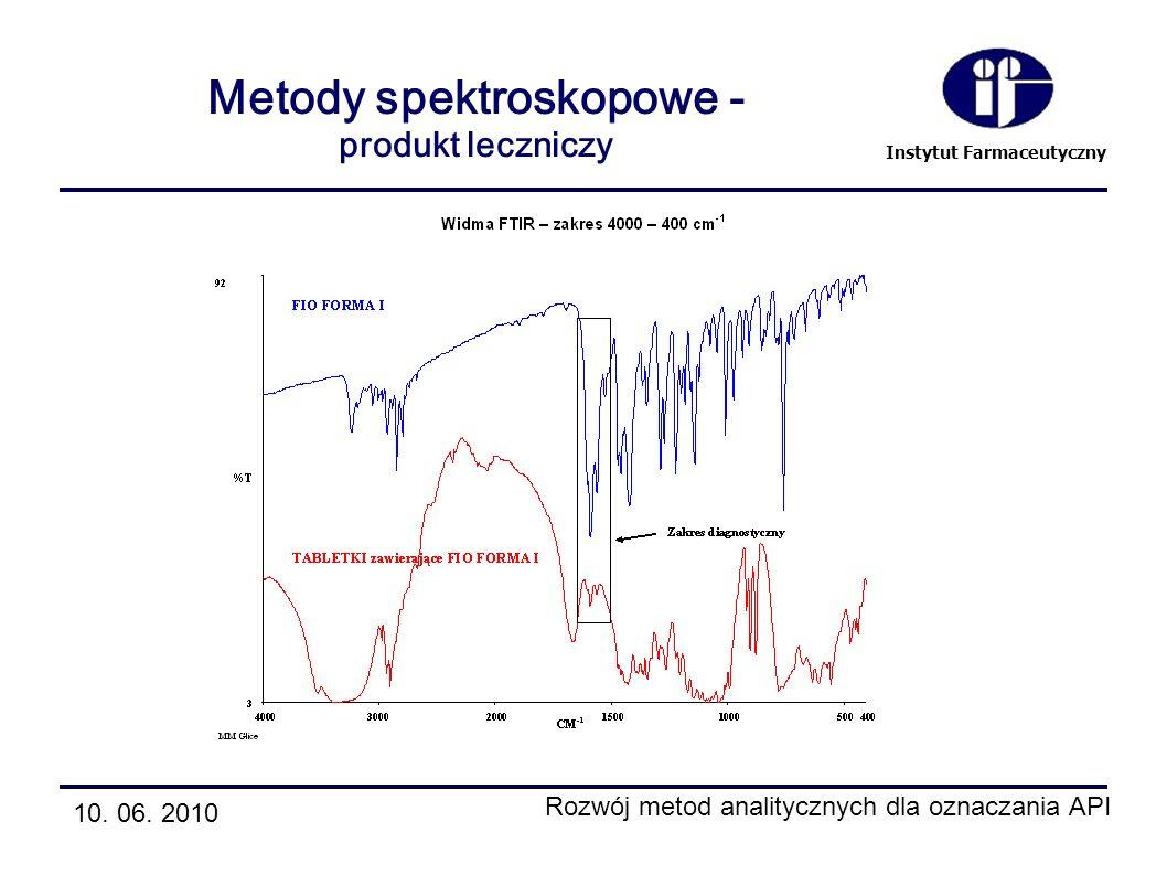 Instytut Farmaceutyczny Metody spektroskopowe - produkt leczniczy 10. 06. 2010 Rozwój metod analitycznych dla oznaczania API