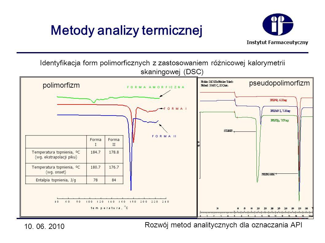 Instytut Farmaceutyczny Metody analizy termicznej Identyfikacja form polimorficznych z zastosowaniem różnicowej kalorymetrii skaningowej (DSC) 10. 06.