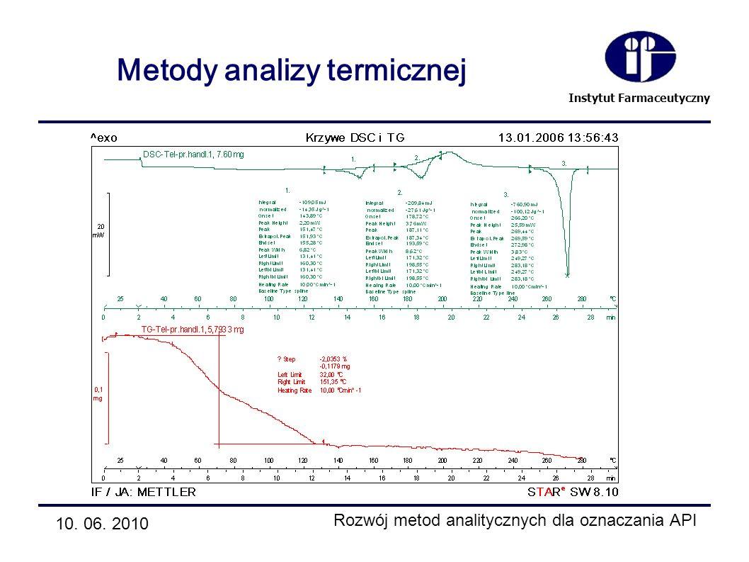 Instytut Farmaceutyczny Metody analizy termicznej 10. 06. 2010 Rozwój metod analitycznych dla oznaczania API