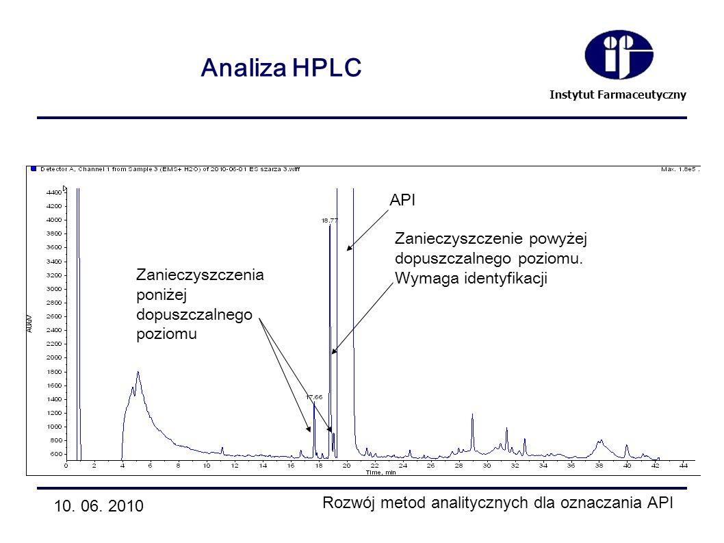 Instytut Farmaceutyczny Analiza HPLC 10. 06. 2010 Rozwój metod analitycznych dla oznaczania API Zanieczyszczenia poniżej dopuszczalnego poziomu Zaniec