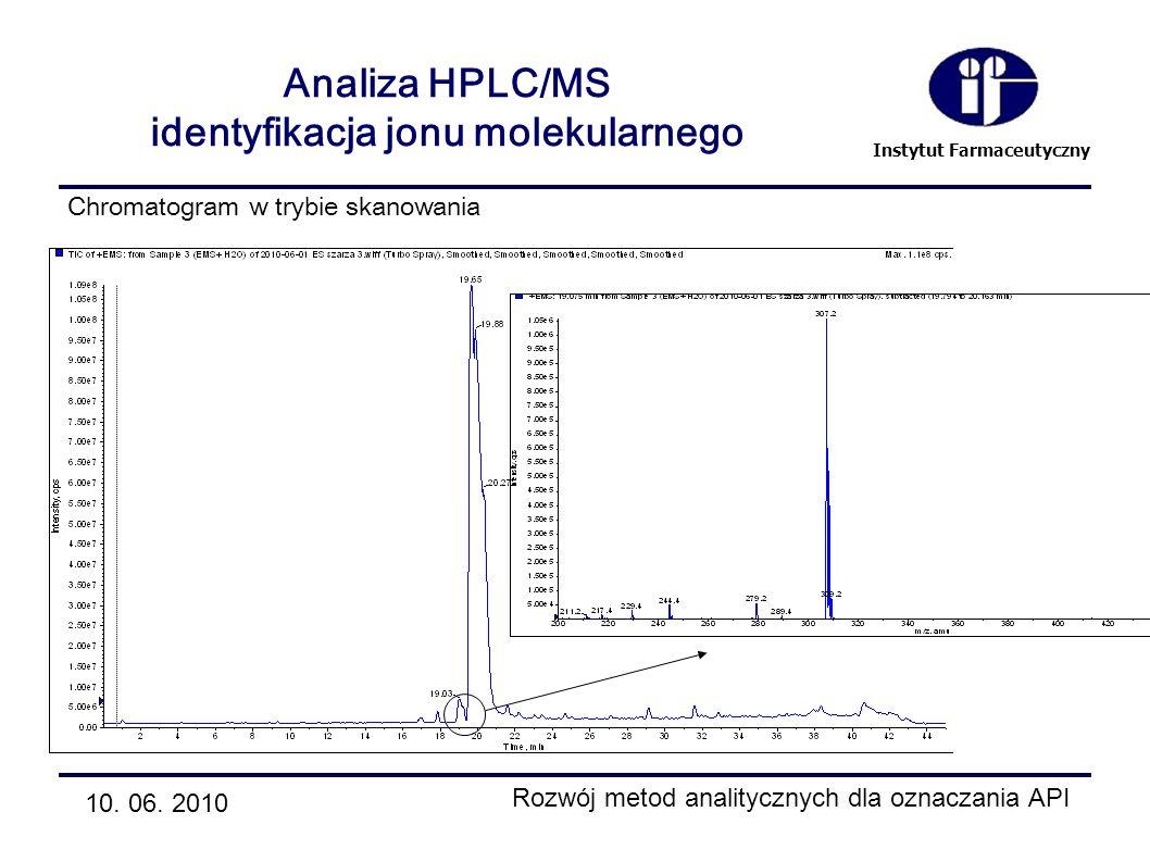 Instytut Farmaceutyczny Analiza HPLC/MS identyfikacja jonu molekularnego 10. 06. 2010 Rozwój metod analitycznych dla oznaczania API Chromatogram w try