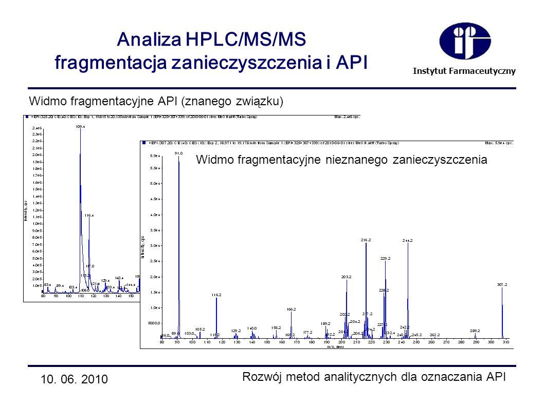 Instytut Farmaceutyczny Analiza HPLC/MS/MS fragmentacja zanieczyszczenia i API 10. 06. 2010 Rozwój metod analitycznych dla oznaczania API Widmo fragme