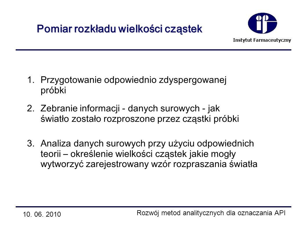 Instytut Farmaceutyczny Pomiar rozkładu wielkości cząstek 10. 06. 2010 Rozwój metod analitycznych dla oznaczania API 1.Przygotowanie odpowiednio zdysp