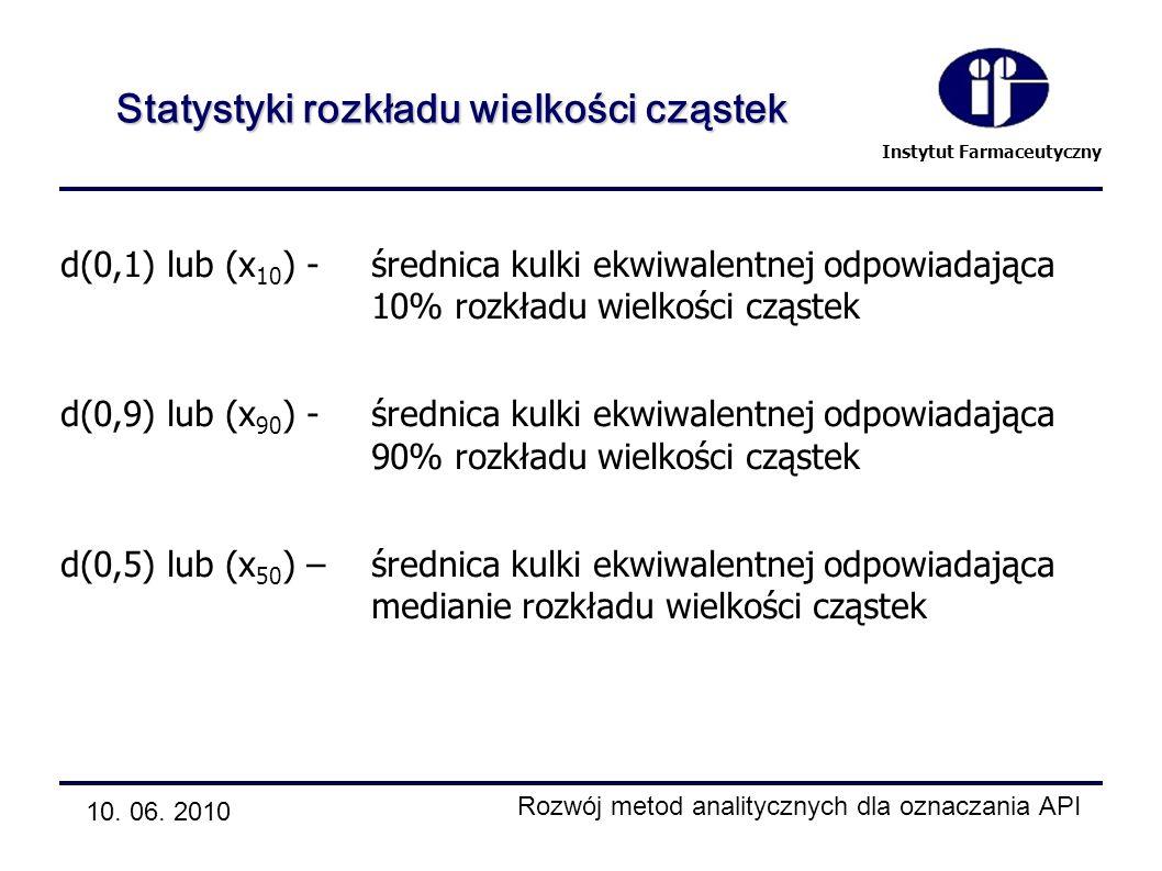 Instytut Farmaceutyczny Statystyki rozkładu wielkości cząstek 10. 06. 2010 Rozwój metod analitycznych dla oznaczania API d(0,1) lub (x 10 ) - średnica
