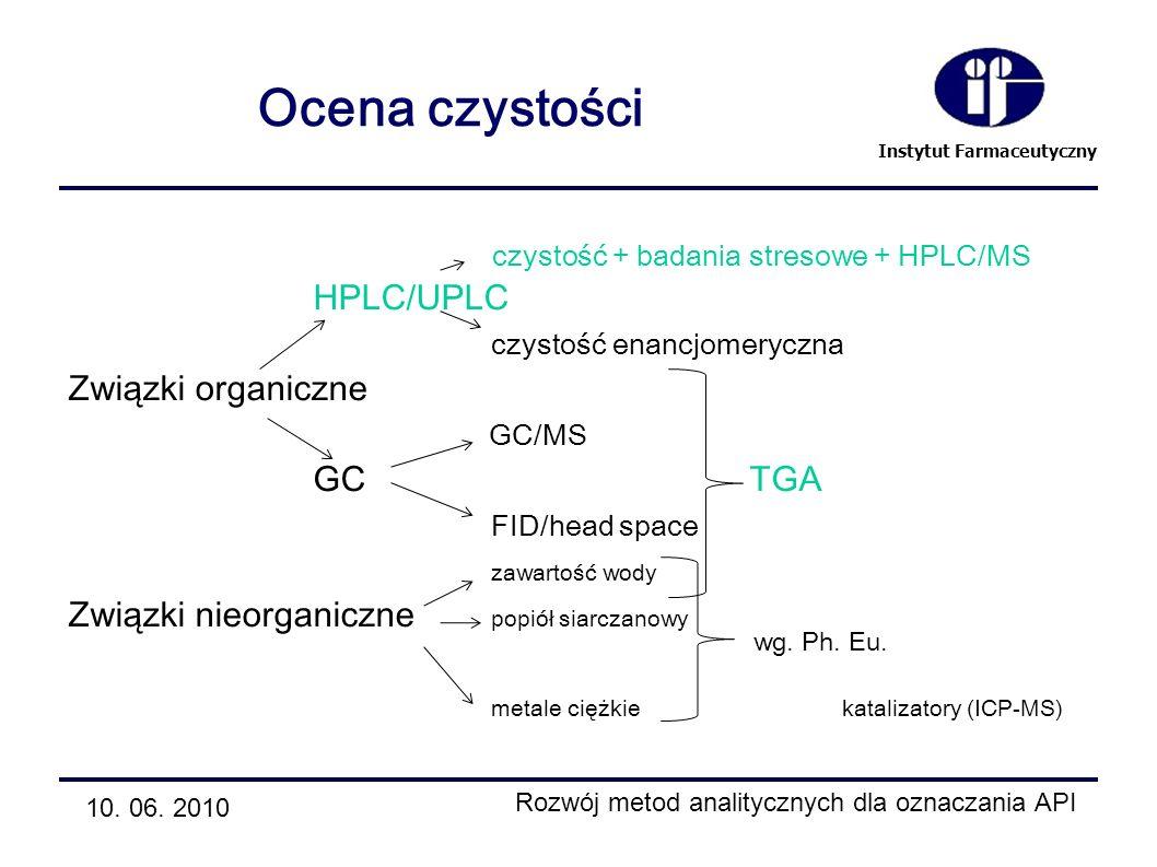 Instytut Farmaceutyczny Ocena czystości czystość + badania stresowe + HPLC/MS HPLC/UPLC czystość enancjomeryczna Związki organiczne GC/MS GC TGA FID/h