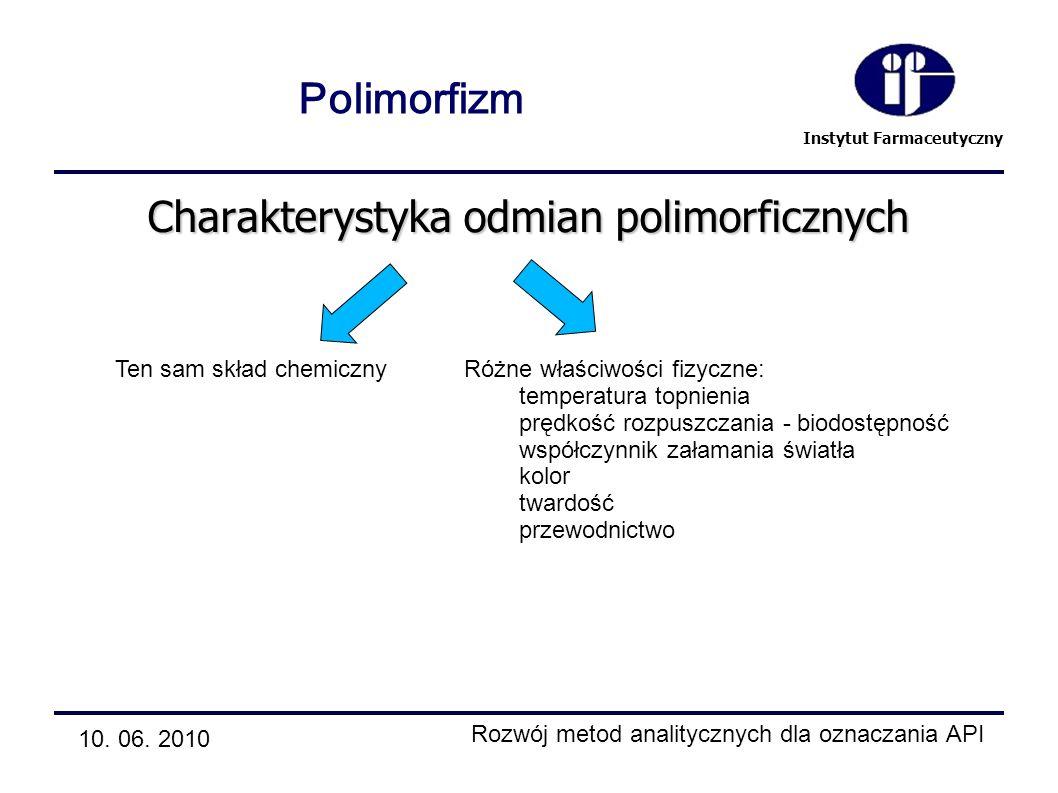 Instytut Farmaceutyczny Polimorfizm Charakterystyka odmian polimorficznych 10. 06. 2010 Rozwój metod analitycznych dla oznaczania API Ten sam skład ch