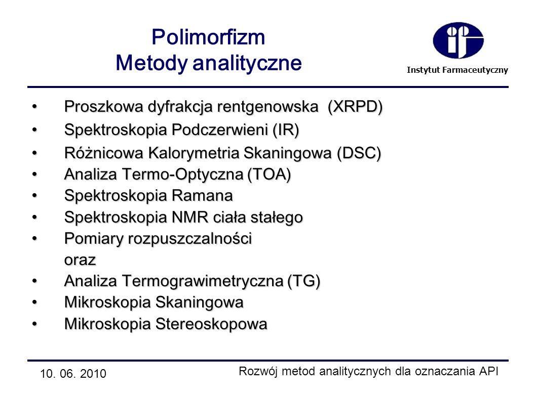 Instytut Farmaceutyczny Polimorfizm Metody analityczne Proszkowa dyfrakcja rentgenowska (XRPD)Proszkowa dyfrakcja rentgenowska (XRPD) Spektroskopia Po