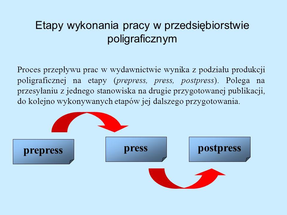 Etapy wykonania pracy w przedsiębiorstwie poligraficznym Proces przepływu prac w wydawnictwie wynika z podziału produkcji poligraficznej na etapy (pre