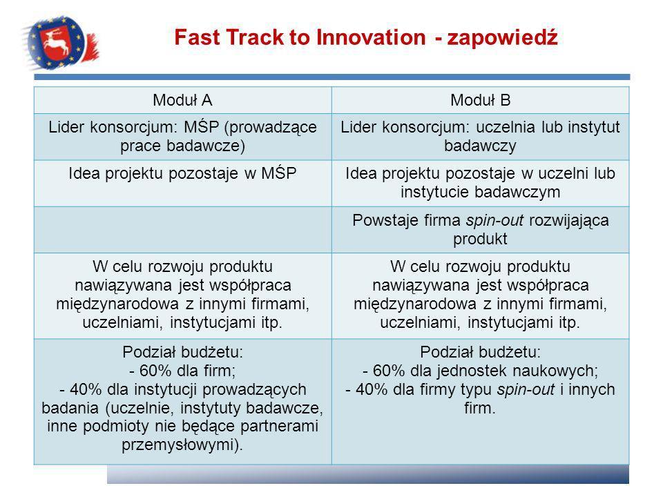 Fast Track to Innovation - zapowiedź Moduł AModuł B Lider konsorcjum: MŚP (prowadzące prace badawcze) Lider konsorcjum: uczelnia lub instytut badawczy