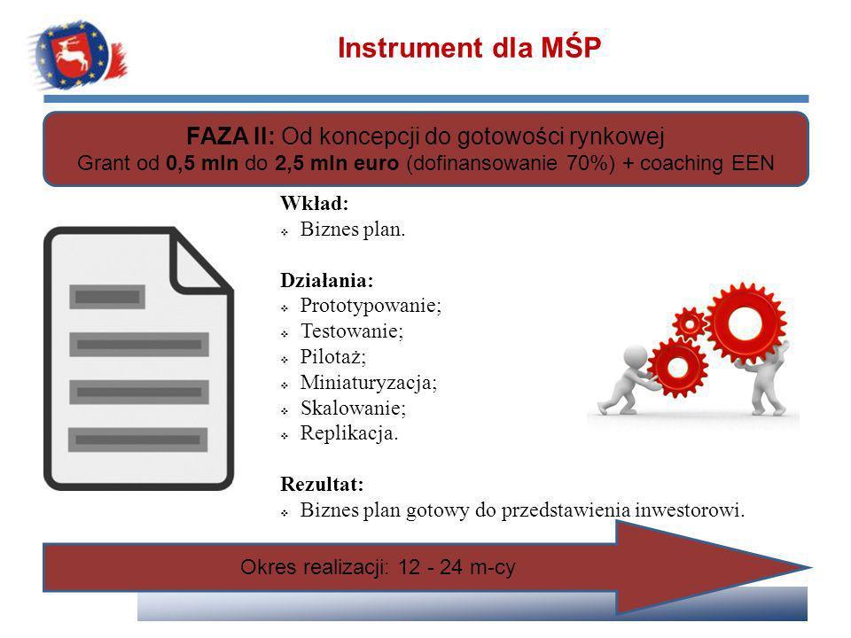 Instrument dla MŚP FAZA II: Od koncepcji do gotowości rynkowej Grant od 0,5 mln do 2,5 mln euro (dofinansowanie 70%) + coaching EEN Wkład: Biznes plan