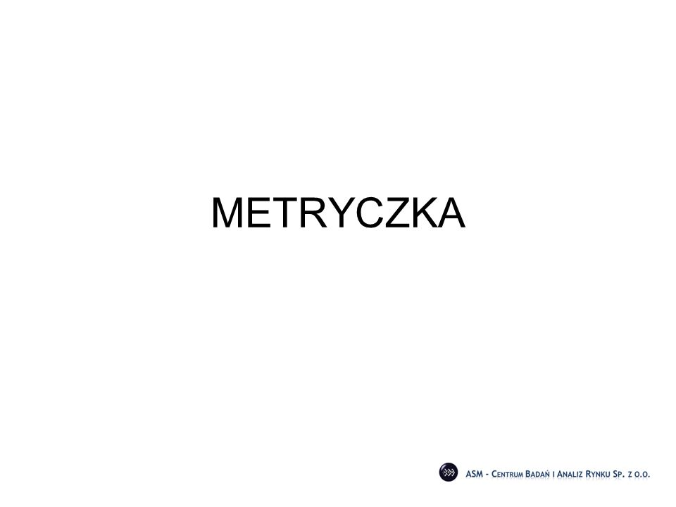 METRYCZKA