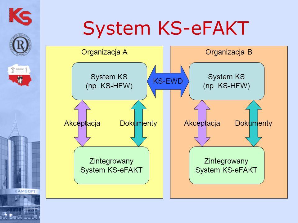Organizacja BOrganizacja A System KS-eFAKT System KS (np. KS-HFW) Zintegrowany System KS-eFAKT Zintegrowany System KS-eFAKT AkceptacjaDokumentyAkcepta